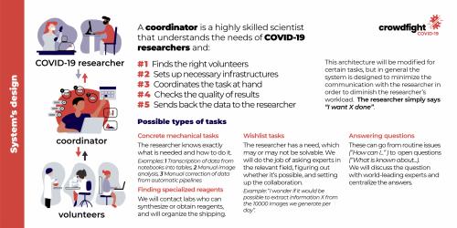 Etre utiles concrètement en tant que scientifiques (toutes disciplines)