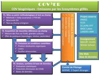 2015-2018 COV3ER